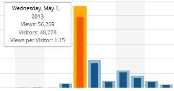 blog_stats